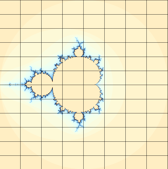 The mandelbrot too wide, black lines and columns